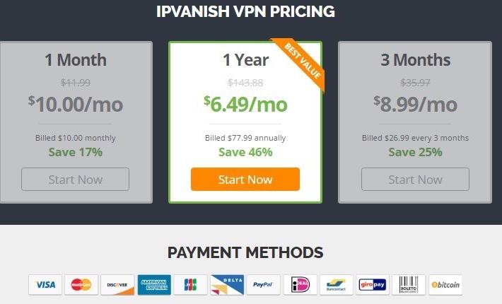 les tarifs d'IPVanish