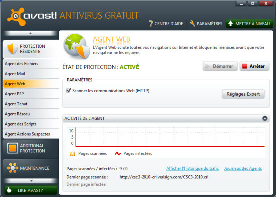 Interface avast antivirus