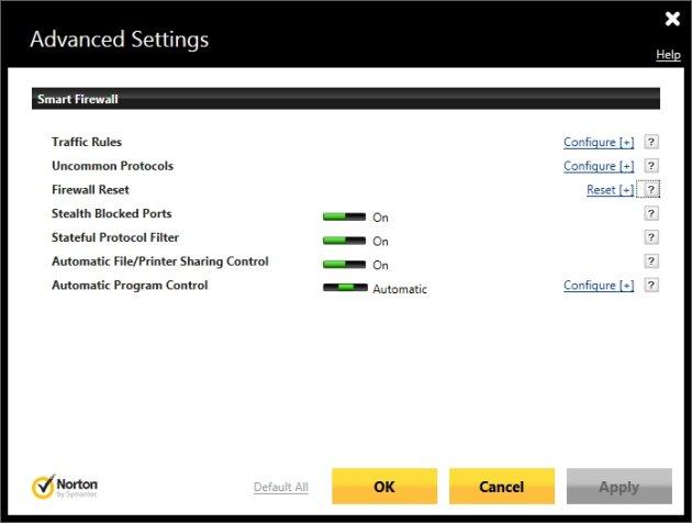 Test et avis de Norton Antivirus : performance et expérience utilisateur