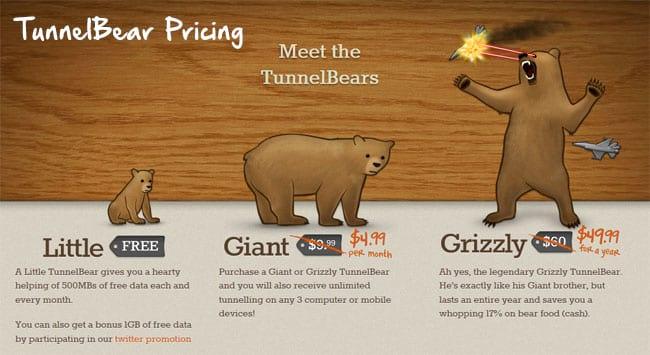 Quels sont les prix de Tunnelbear VPN
