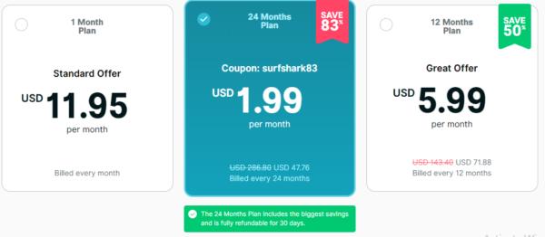 Quels sont les prix de surfshark vpn ?