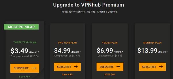 prix VPNHub